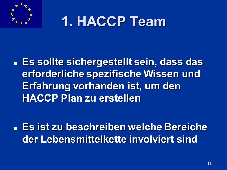 1. HACCP Team Es sollte sichergestellt sein, dass das erforderliche spezifische Wissen und Erfahrung vorhanden ist, um den HACCP Plan zu erstellen.