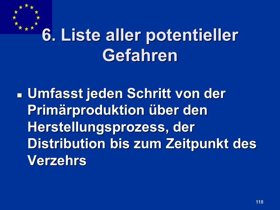 6. Liste aller potentieller Gefahren