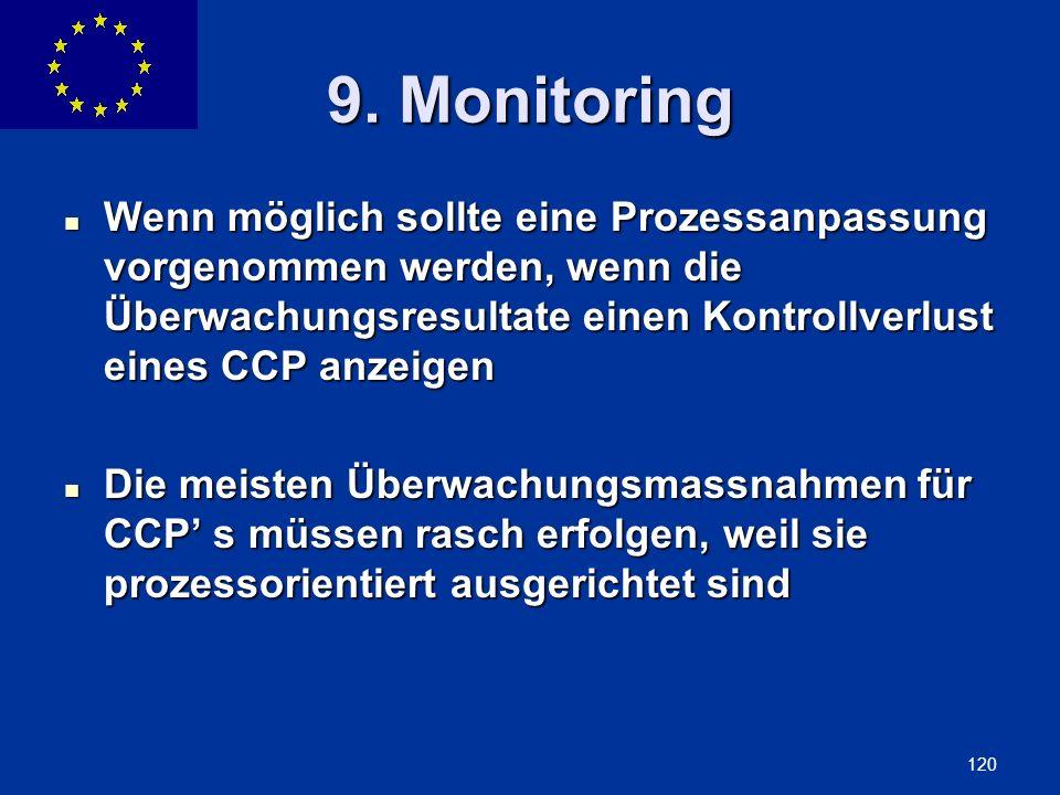 9. Monitoring Wenn möglich sollte eine Prozessanpassung vorgenommen werden, wenn die Überwachungsresultate einen Kontrollverlust eines CCP anzeigen.