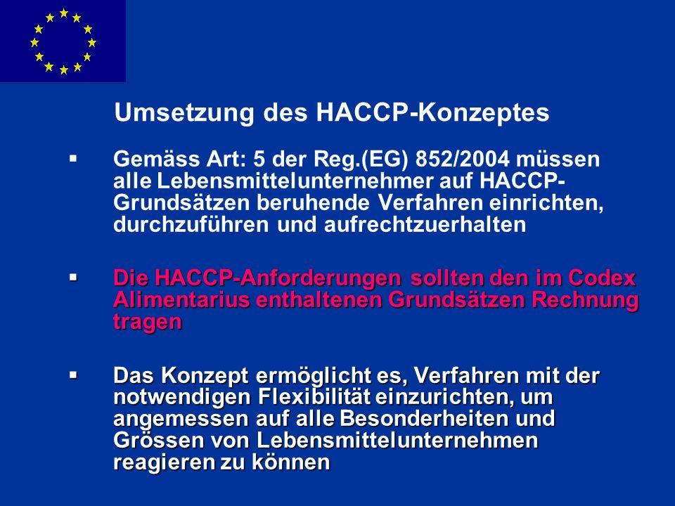 Umsetzung des HACCP-Konzeptes