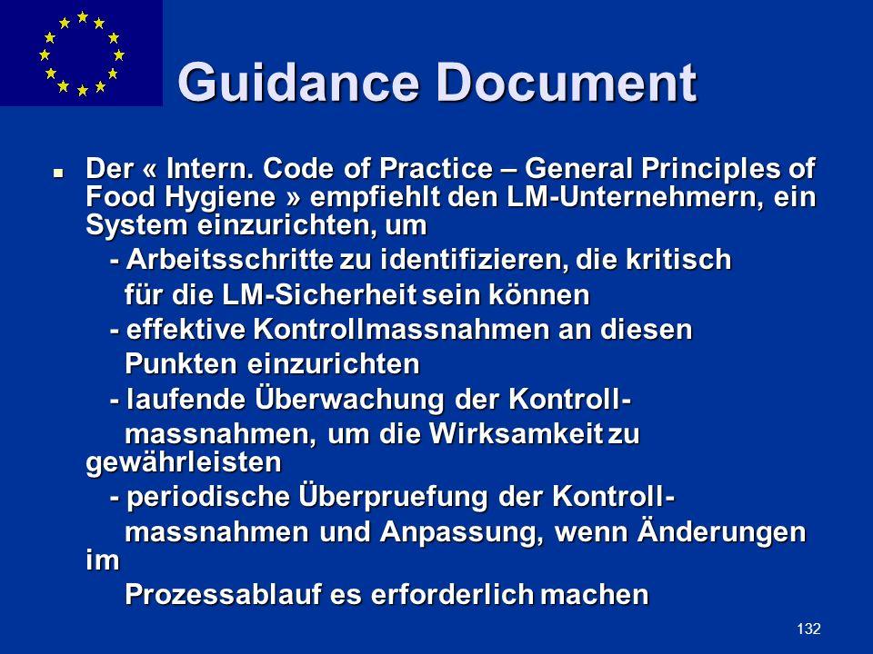 Guidance Document Der « Intern. Code of Practice – General Principles of Food Hygiene » empfiehlt den LM-Unternehmern, ein System einzurichten, um.