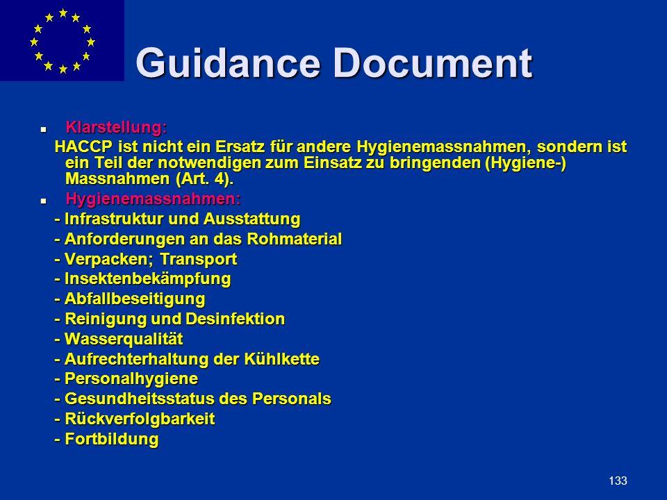Guidance Document Klarstellung: