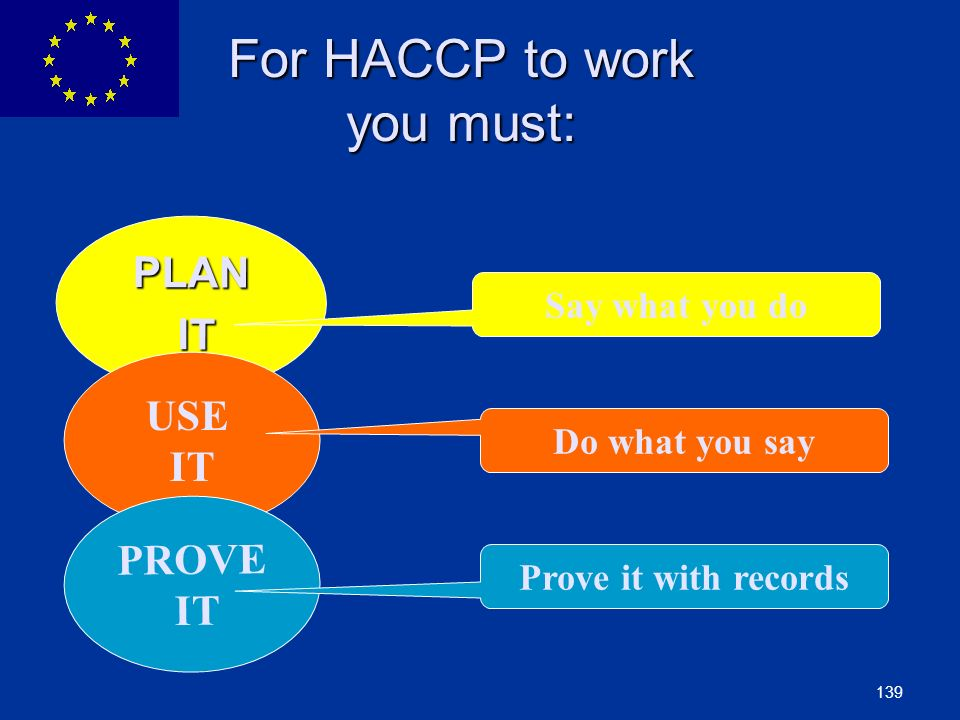 For HACCP to work you must: