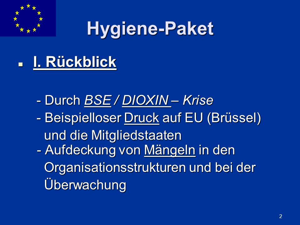 Hygiene-Paket I. Rückblick - Durch BSE / DIOXIN – Krise