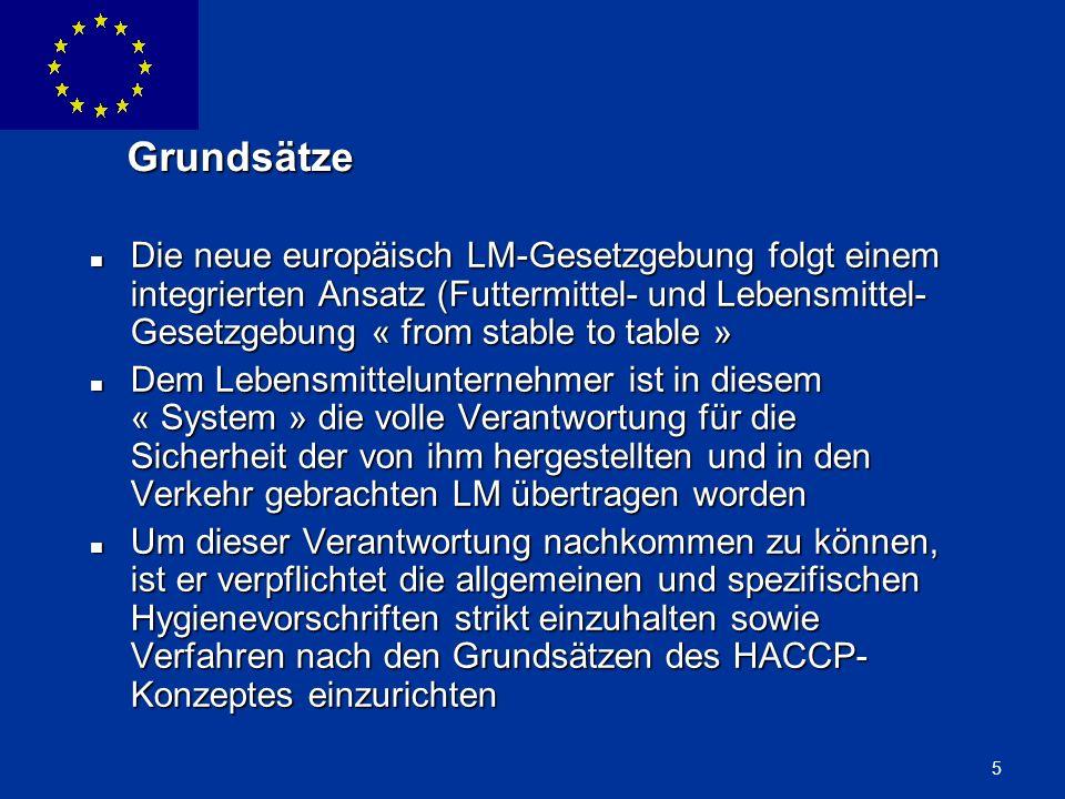 Grundsätze Die neue europäisch LM-Gesetzgebung folgt einem integrierten Ansatz (Futtermittel- und Lebensmittel-Gesetzgebung « from stable to table »