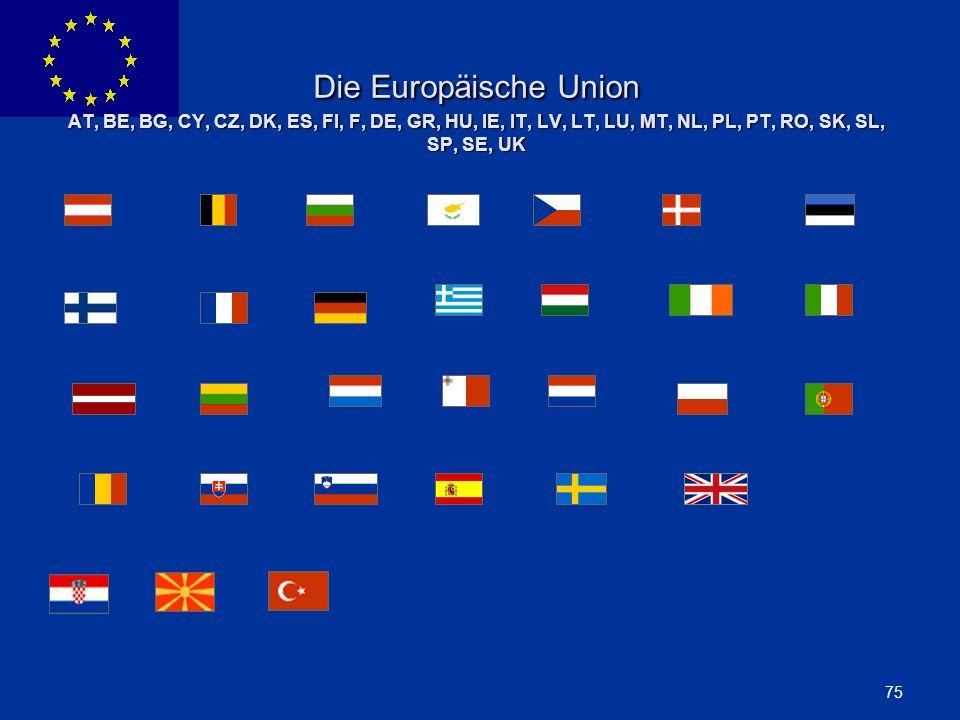Die Europäische Union AT, BE, BG, CY, CZ, DK, ES, FI, F, DE, GR, HU, IE, IT, LV, LT, LU, MT, NL, PL, PT, RO, SK, SL, SP, SE, UK