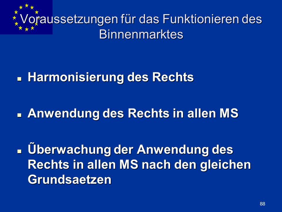 Voraussetzungen für das Funktionieren des Binnenmarktes