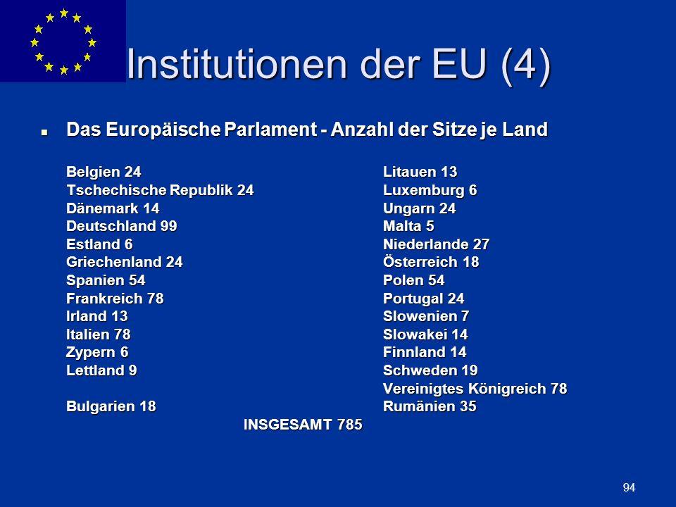 Institutionen der EU (4)