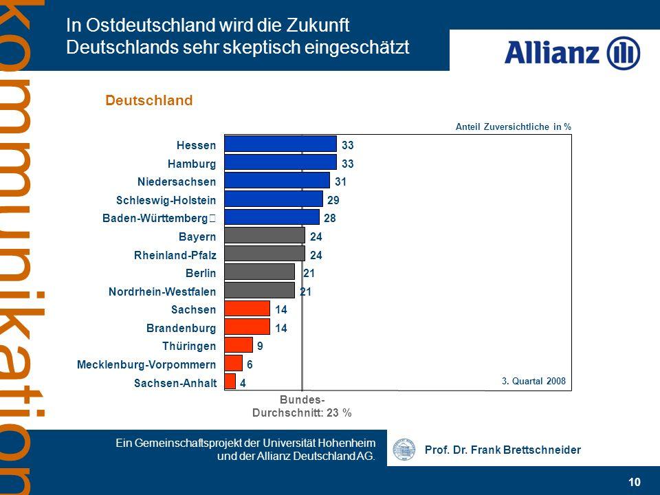 Bundes- Durchschnitt: 23 %