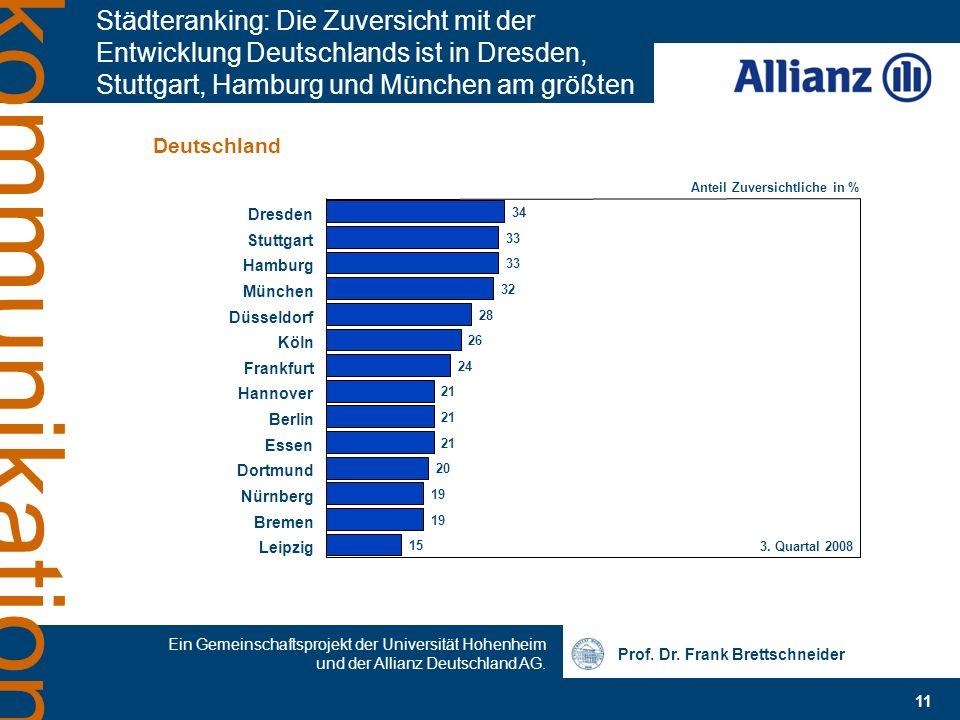 Städteranking: Die Zuversicht mit der Entwicklung Deutschlands ist in Dresden, Stuttgart, Hamburg und München am größten