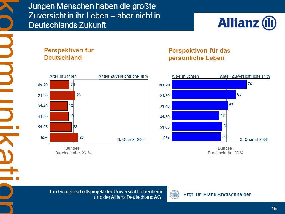 Bundes- Durchschnitt: 23 % Bundes- Durchschnitt: 55 %
