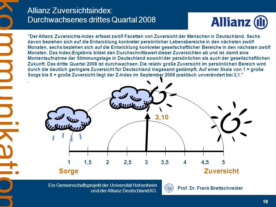 Allianz Zuversichtsindex: Durchwachsenes drittes Quartal 2008