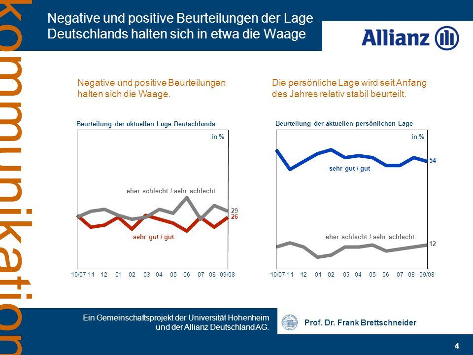 Negative und positive Beurteilungen der Lage Deutschlands halten sich in etwa die Waage