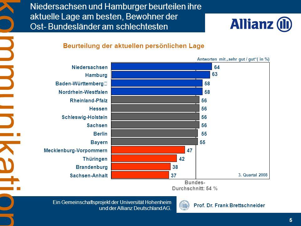 Bundes- Durchschnitt: 54 %