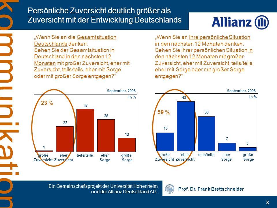 Persönliche Zuversicht deutlich größer als Zuversicht mit der Entwicklung Deutschlands