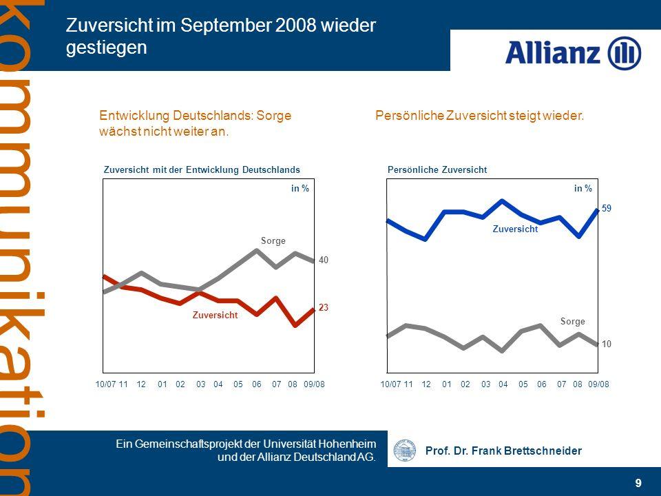 Zuversicht im September 2008 wieder gestiegen
