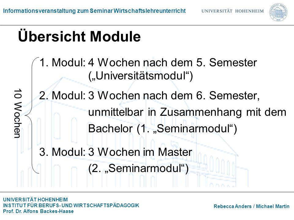 Übersicht Module 1. Modul: 4 Wochen nach dem 5. Semester