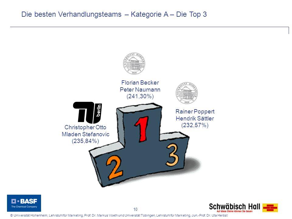 Die besten Verhandlungsteams – Kategorie A – Die Top 3