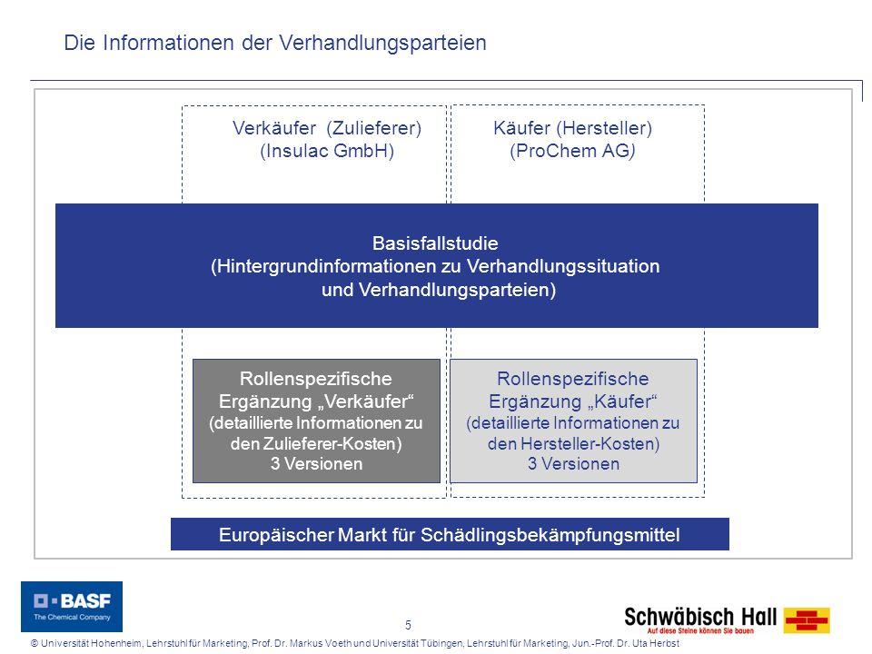 Die Informationen der Verhandlungsparteien