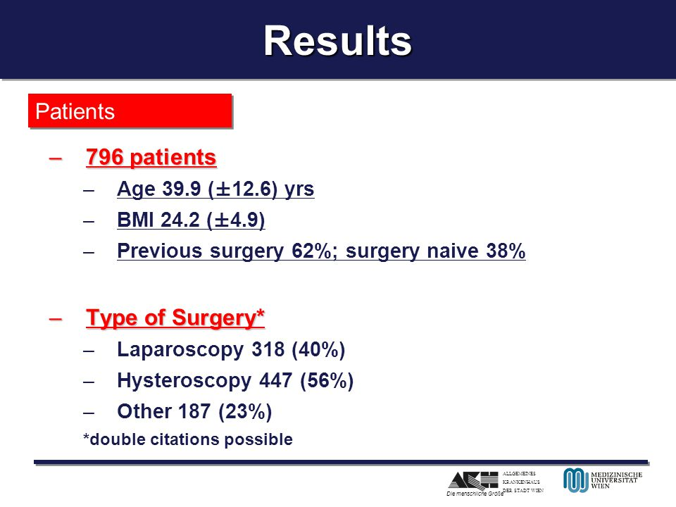 Results Patients 796 patients Type of Surgery* Age 39.9 (±12.6) yrs