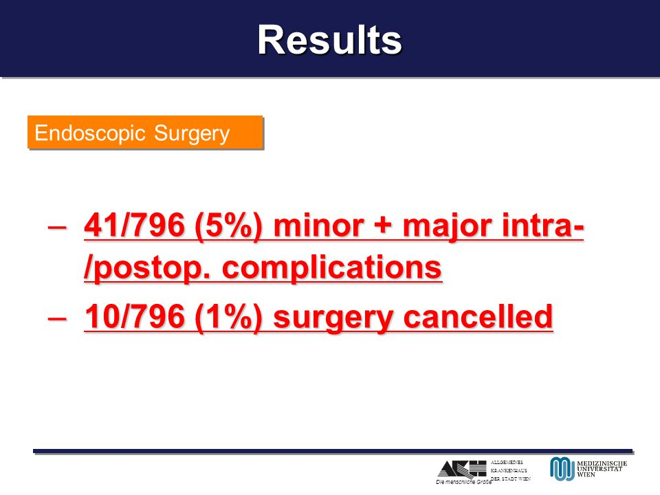 Results 41/796 (5%) minor + major intra-/postop. complications