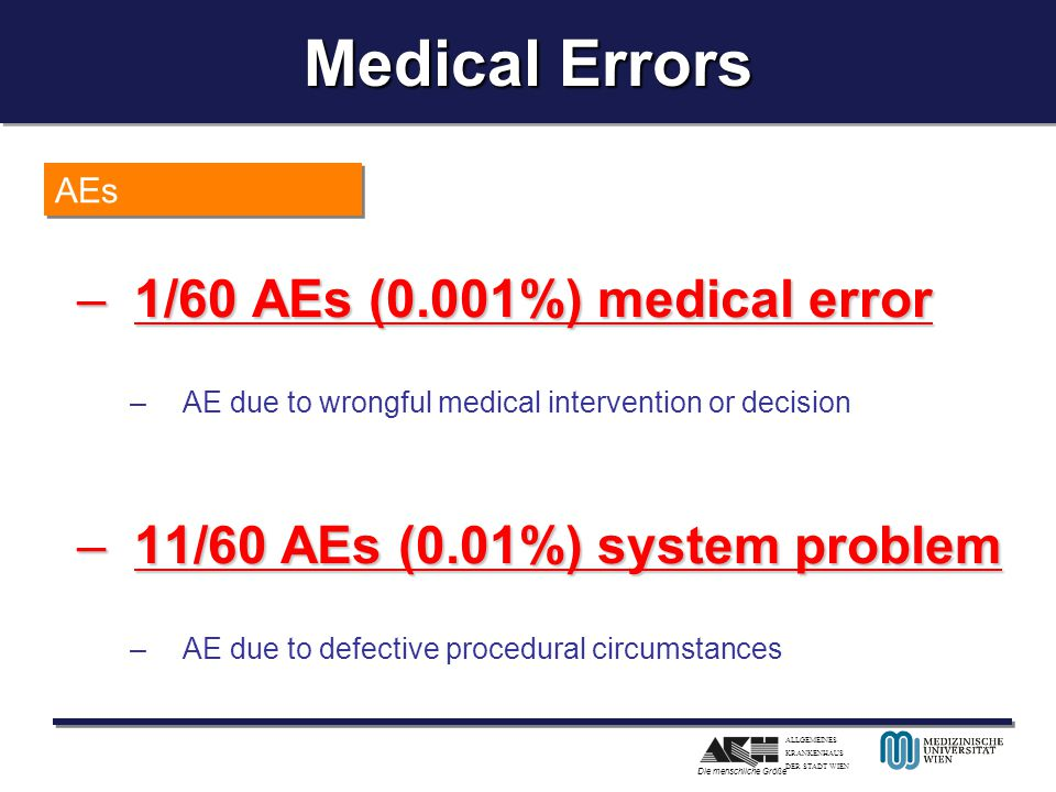 Medical Errors 1/60 AEs (0.001%) medical error