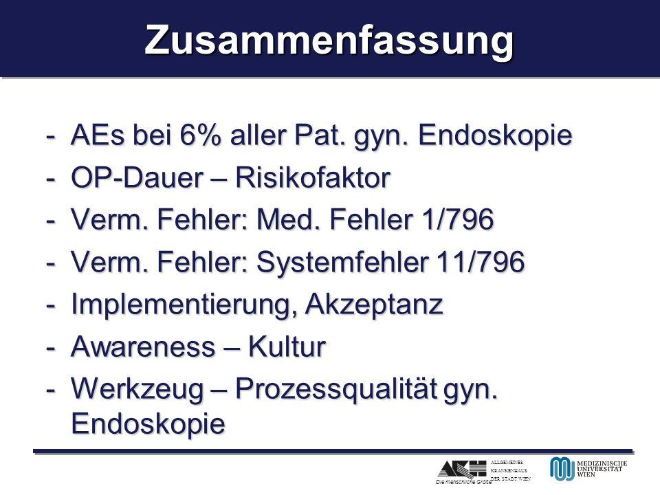 Zusammenfassung AEs bei 6% aller Pat. gyn. Endoskopie
