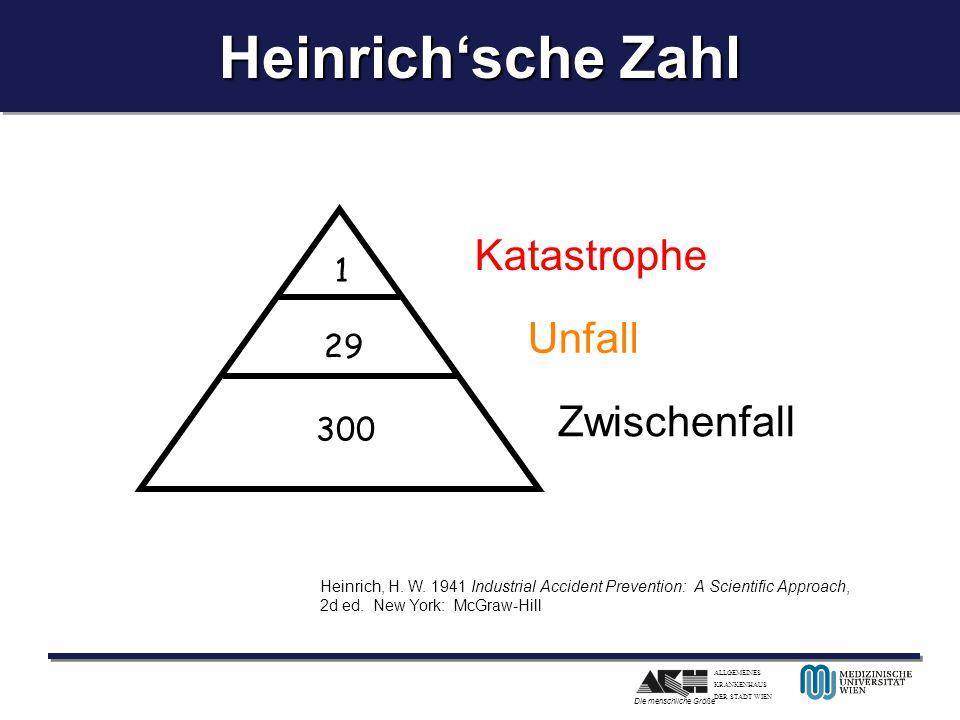 Heinrich'sche Zahl Katastrophe Unfall Zwischenfall 1 29 300