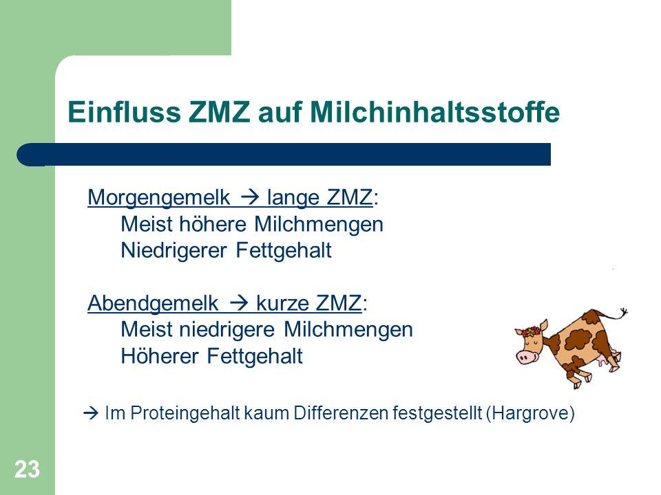 Einfluss ZMZ auf Milchinhaltsstoffe