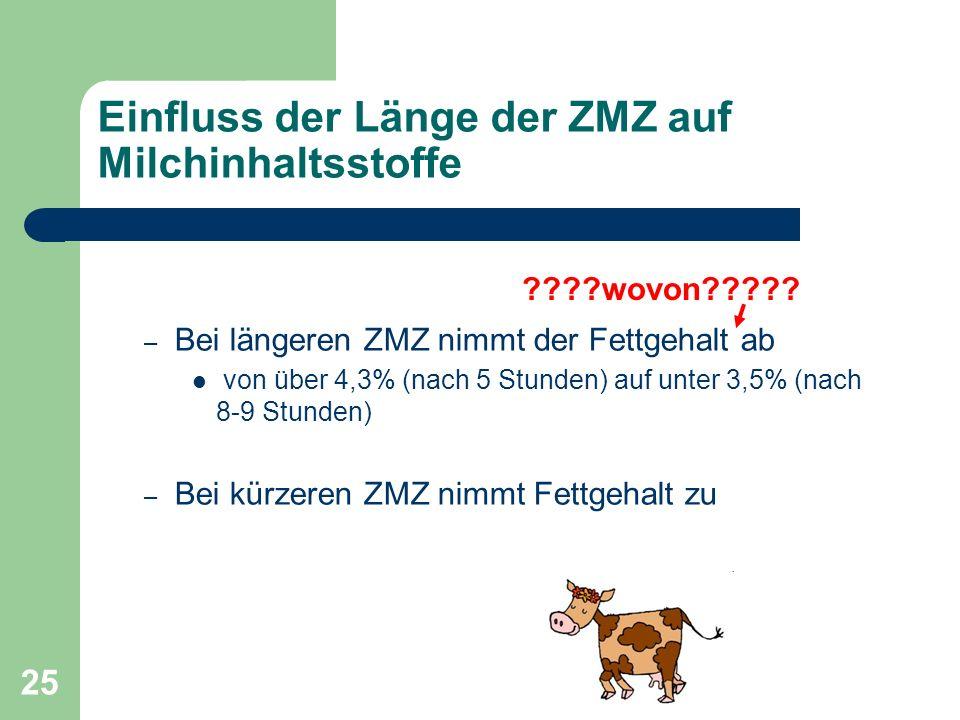 Einfluss der Länge der ZMZ auf Milchinhaltsstoffe