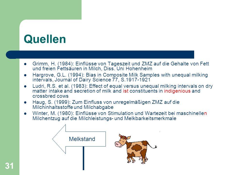 Quellen Grimm, H. (1984): Einflüsse von Tageszeit und ZMZ auf die Gehalte von Fett und freien Fettsäuren in Milch, Diss. Uni Hohenheim.