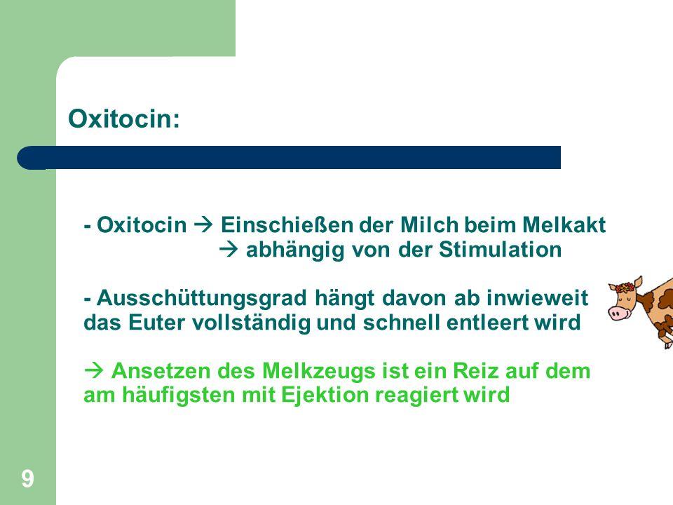 Oxitocin: