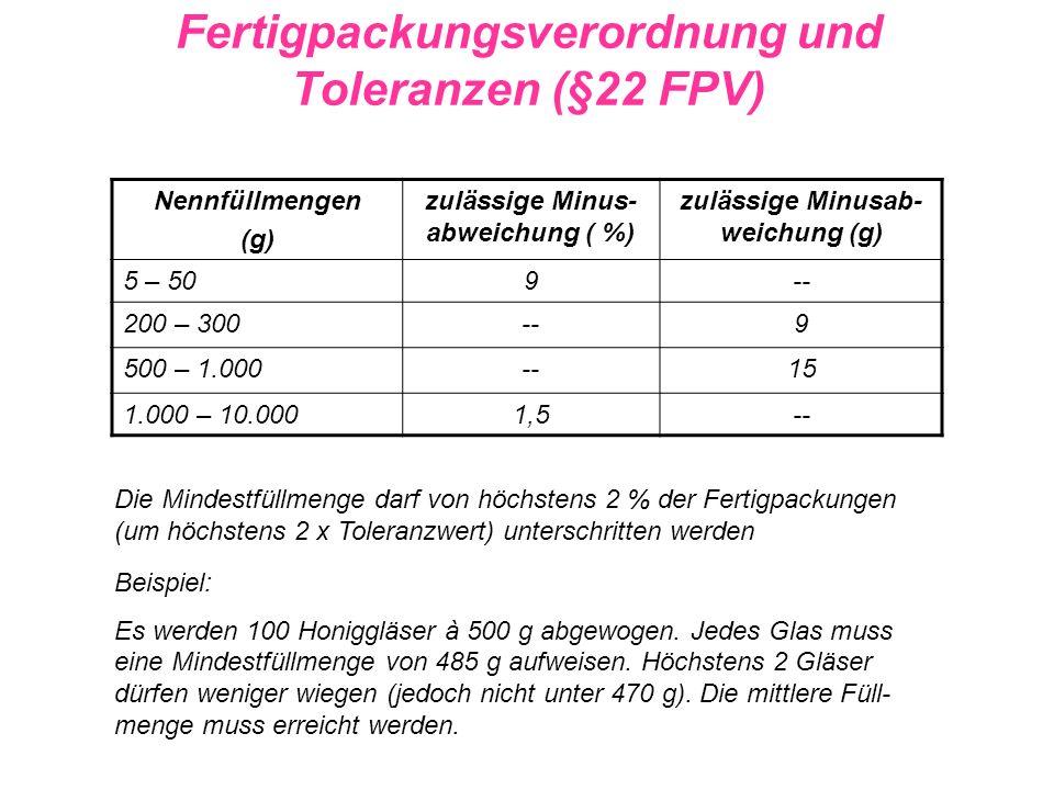 Fertigpackungsverordnung und Toleranzen (§22 FPV)