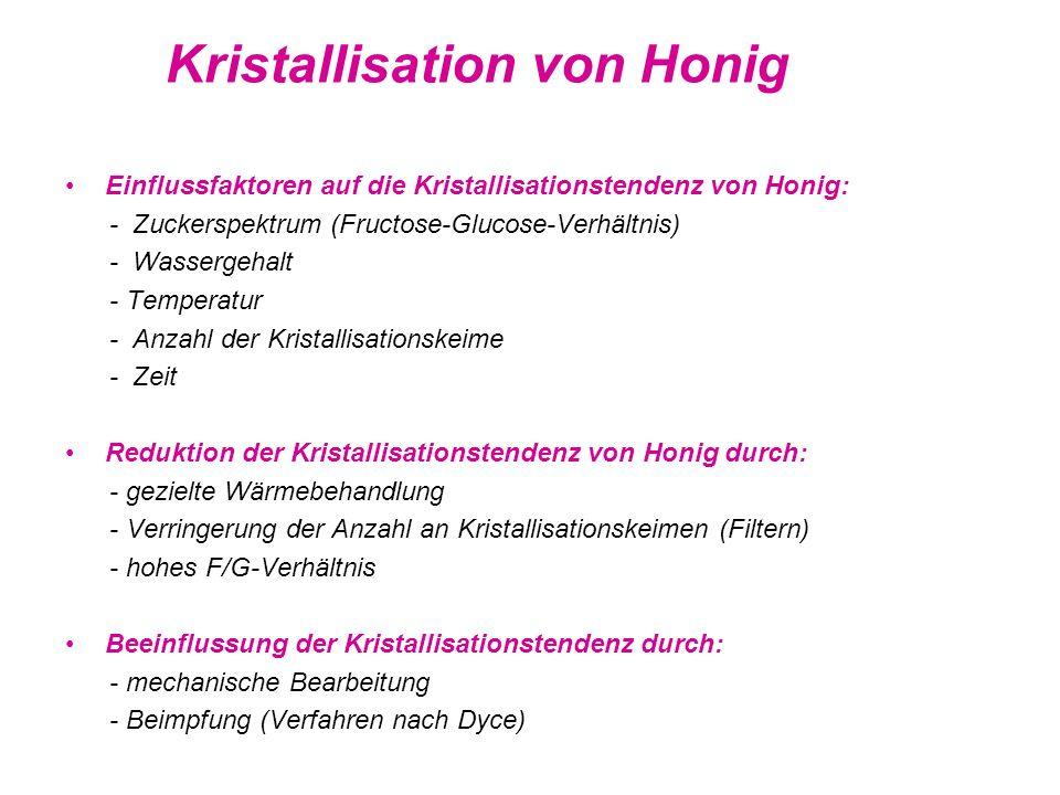 Kristallisation von Honig
