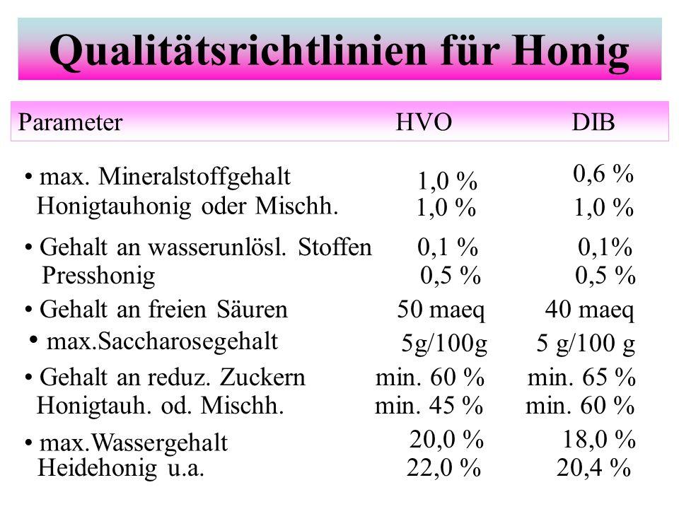 Qualitätsrichtlinien für Honig