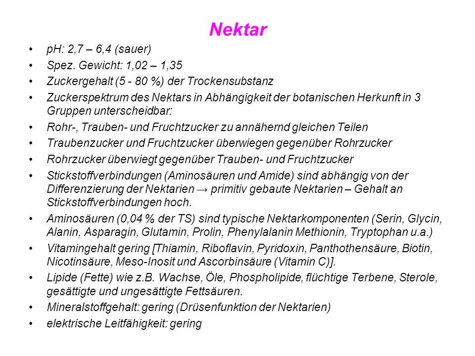 Nektar pH: 2,7 – 6,4 (sauer) Spez. Gewicht: 1,02 – 1,35