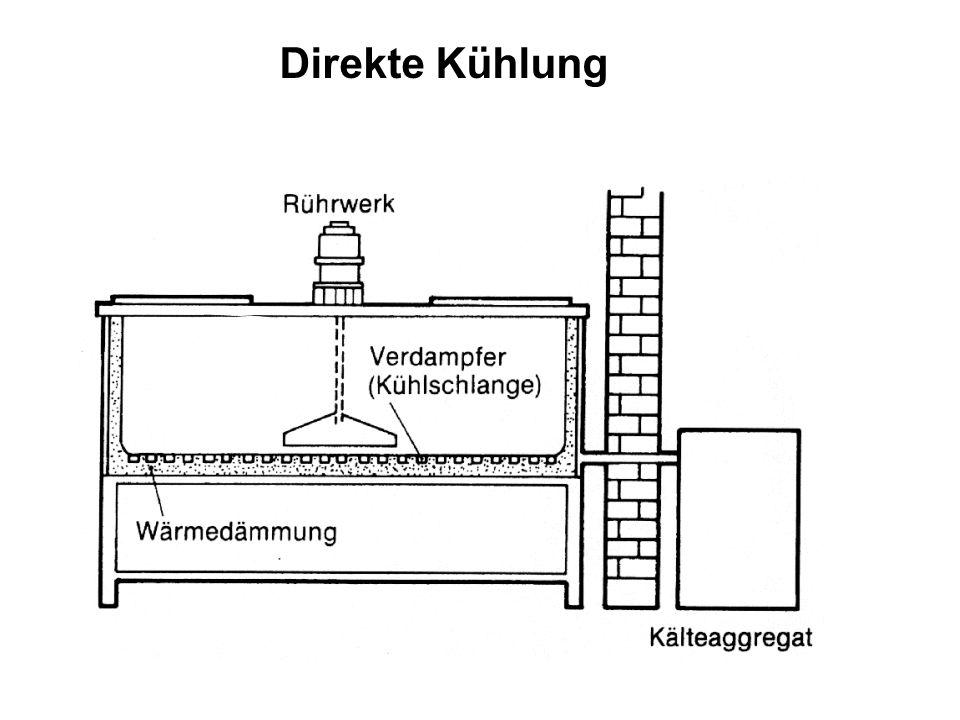 Direkte Kühlung