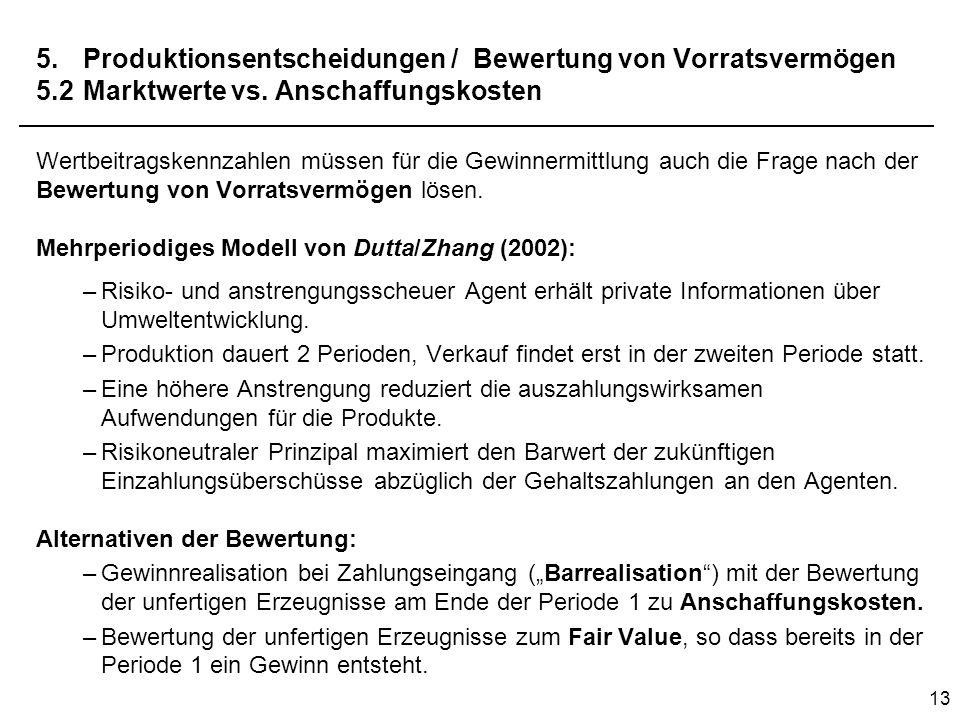 Produktionsentscheidungen / Bewertung von Vorratsvermögen 5. 2