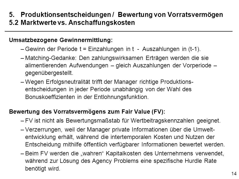 5. Produktionsentscheidungen / Bewertung von Vorratsvermögen 5. 2