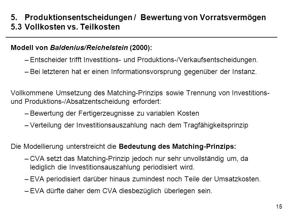 5. Produktionsentscheidungen / Bewertung von Vorratsvermögen 5. 3