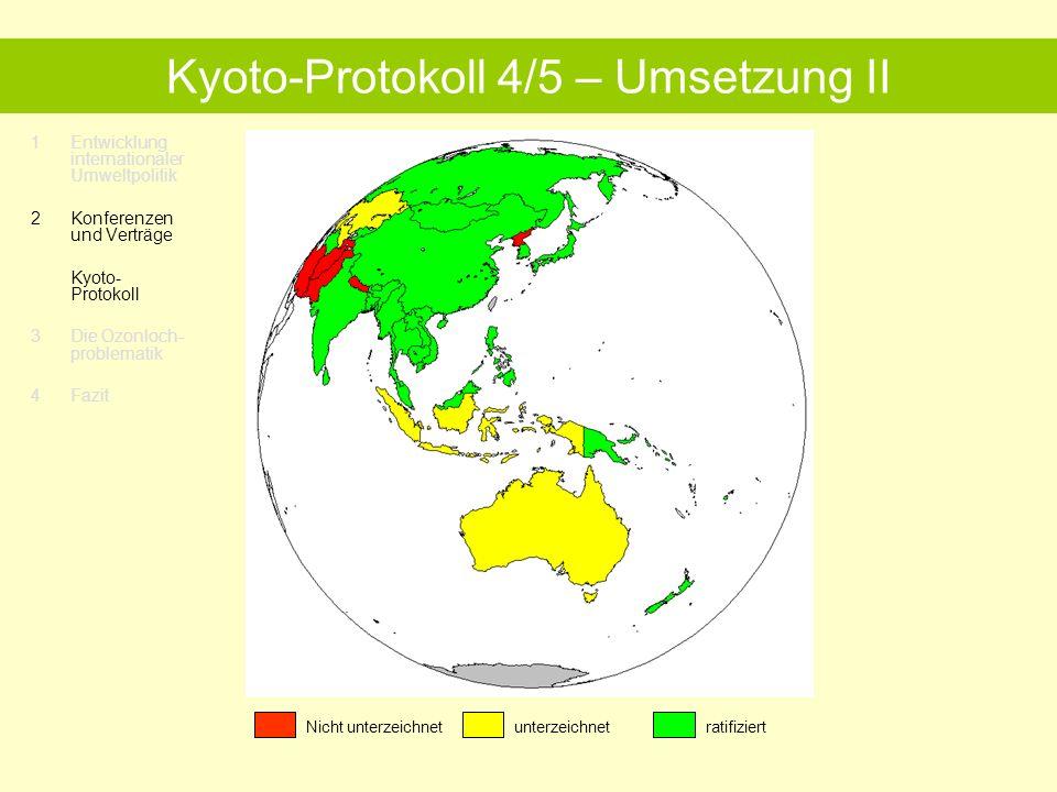 Kyoto-Protokoll 4/5 – Umsetzung II
