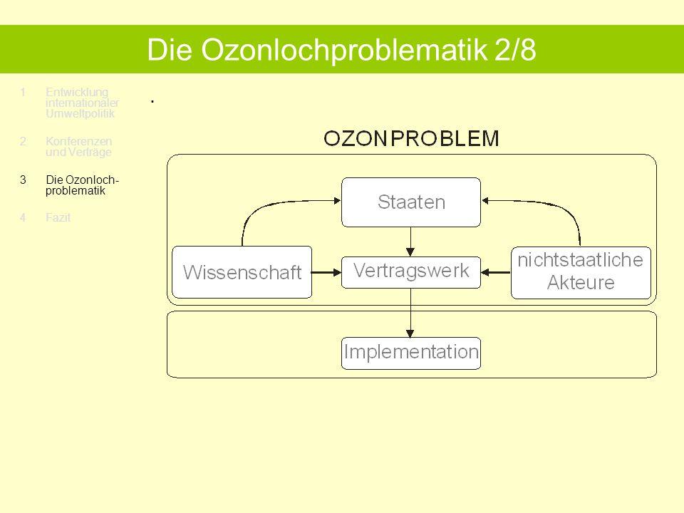 Die Ozonlochproblematik 2/8