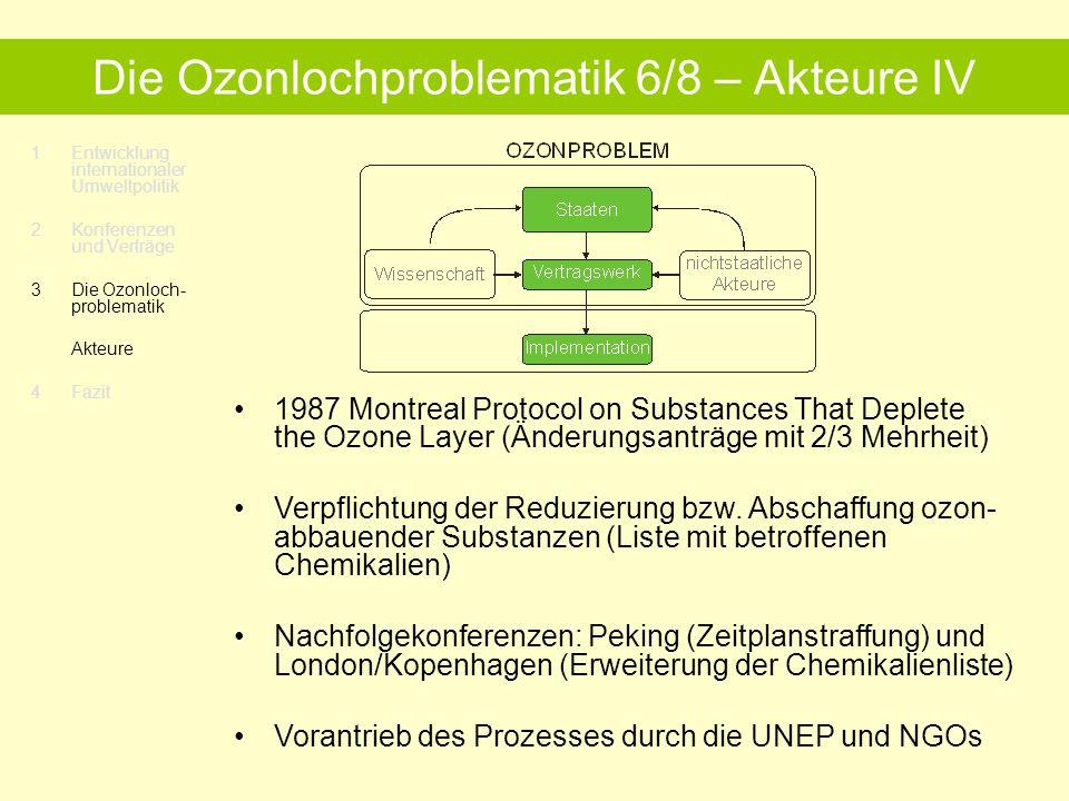 Die Ozonlochproblematik 6/8 – Akteure IV