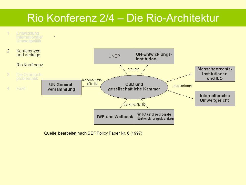 Rio Konferenz 2/4 – Die Rio-Architektur