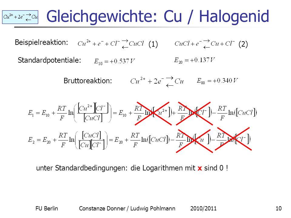 Gleichgewichte: Cu / Halogenid