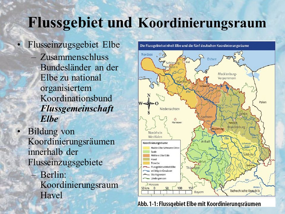 Flussgebiet und Koordinierungsraum