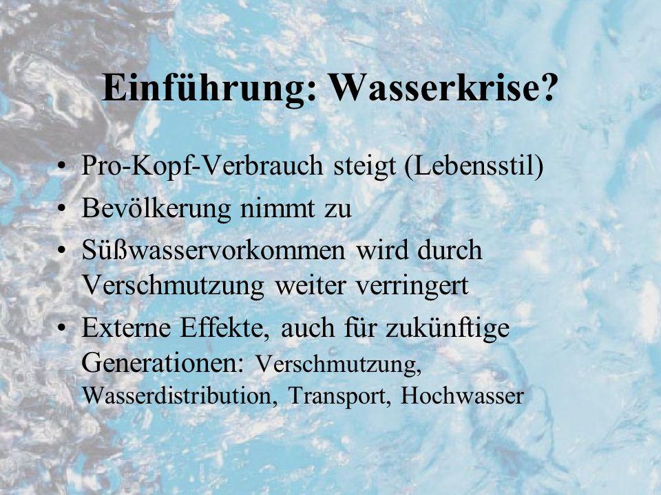 Einführung: Wasserkrise