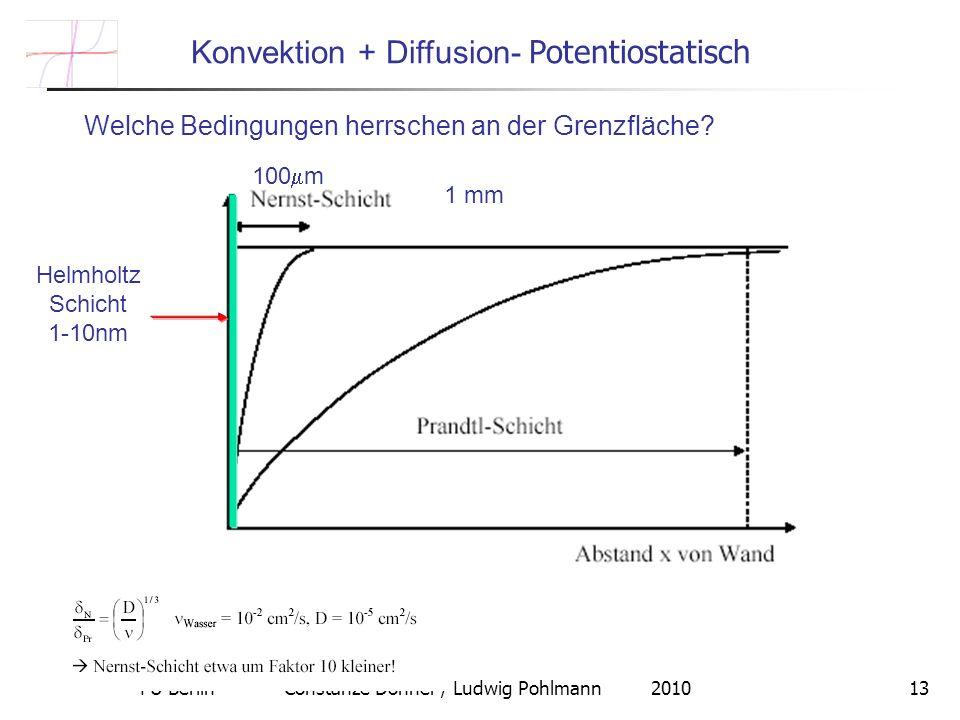 Konvektion + Diffusion- Potentiostatisch