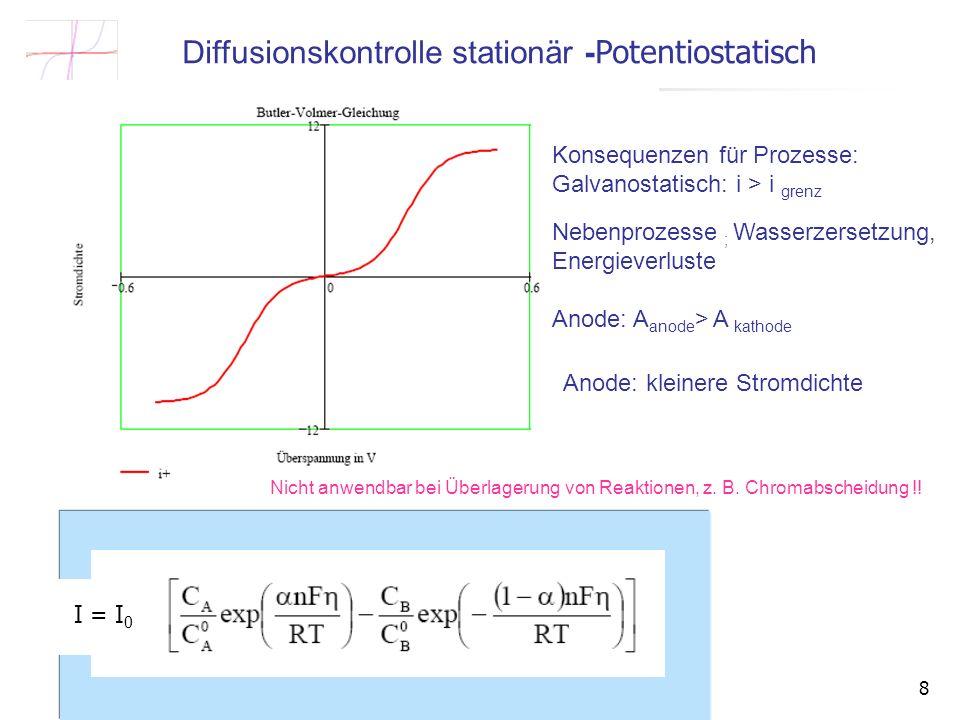 Diffusionskontrolle stationär -Potentiostatisch