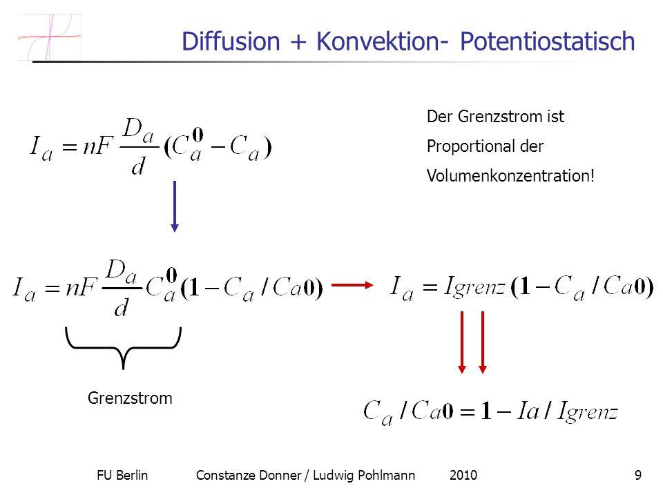 Diffusion + Konvektion- Potentiostatisch